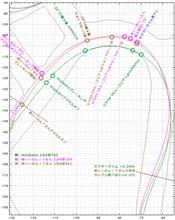 【サーキット】【ビート】鈴鹿南コース 2015.07.21 part.7 アドバンコーナー