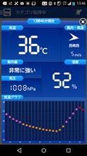 暑いですな