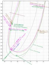 【サーキット】【ビート】鈴鹿南コース 2015.07.21 part.8 ヘアピンコーナー