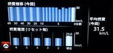 最高燃費記録更新♪31.5km/L