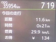 通勤で表示30km/lが難しくなってきました。