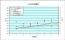 [LEVORG][燃費]2015年9月18日-10月4日 第7回給油