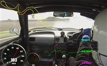 【サーキット】【ビート】烈ビート&トゥデイ 鈴鹿サーキット・フルコース 2015.10.04 part.2 車載動画+走行分析