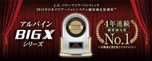 "BIG XがJ.D. パワー 4年連続 ""顧客満足度ナンバーワン"" を受賞!"