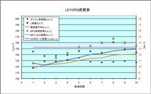 [LEVORG][燃費]2015年11月8日-11月28日 第10回給油