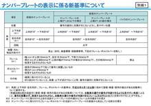 【にゅーす】国交省、ナンバープレート表示の新基準を公表