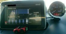 仕事納め!今年最後の通勤でBR-ROM+スロコンSP7設定の燃費記録測定!!