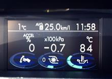 motoprin-LEVORG Proud Edition redcolor 最高燃費