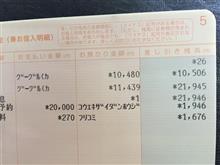 YouTube動画の広告収入を、 #熊本地震 の支援金として寄付しました。  #日本財団