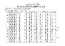 第28回ヤマザキカップ