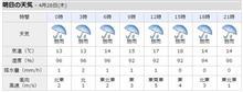 明日は、筑波ジムカーナ練習会です!