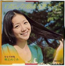 昭和のアイドル