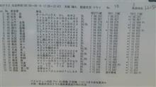 全日本ジムカーナRd3公開練習
