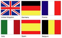 マークラインズ(自動車産業ポータル)で欧州6か国市場のブランド別シェア(TOP20)を調べてみた - 2016年4月編