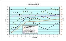 [LEVORG][燃費]2016年6月5日-6月19日 第25回給油