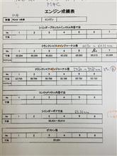 MGC GT ☆ 成績表(訂正)