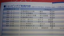 5月の高速代・・・・1万10円(>_<)