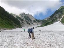 実践、軽キャンパーと白馬岳