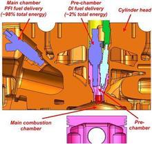 F1のPU(エンジン)ジェットイグニッションを考える♪