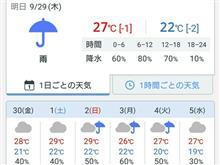 暑い日続く!