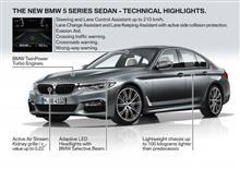 BMW次期5シリーズ(G30)オフィシャルフォト及び概要公開!!気になるボディサイズは?