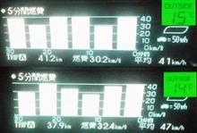 吸気抵抗改善&PCU冷却 燃費走行せず 極めて普通に走ると!! 編