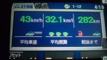 (奇跡の燃費)初代プラウディアで32.1km/L !