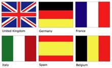 欧州6か国市場のDセグメント モデル別登録台数 - 2016年9月編