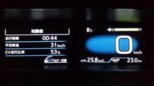 気温12~8℃の燃費。