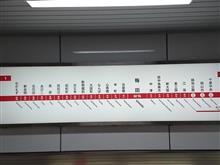 地下鉄梅田駅の案内板が・・・