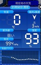 11月の初雪と0℃