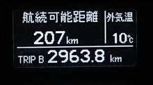 ≪vol.18≫ シェイクダウン終了