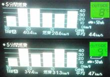 実質8℃ アルミテープ電気的タービュレーター その2 編