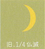 月暦 1月31日(火)