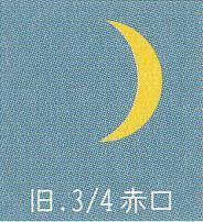 月暦 3月31日(金)