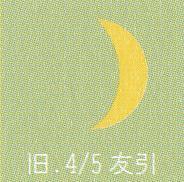 月暦 4月30日(日)