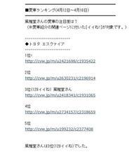 着弾!!(・∀・)ニヤニヤ