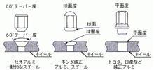 BBS RG-R 町田店
