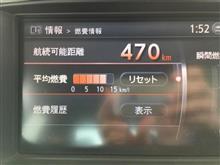 フーガの燃費とか日本平ホテルのTHE ALFEE記念碑訪問とか