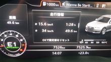 航続距離1000km突破!