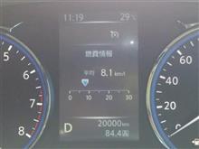 エルくん、20,000kmのキリ番♪