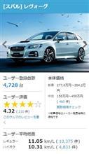 【スマートフォン用】車種別TOPページ改修のお知らせ