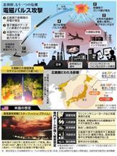無防備な日本