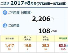 新型PHV 8月従量電灯での燃費を計算 編