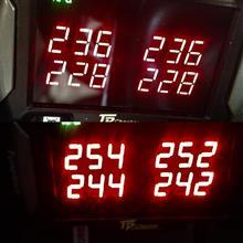 備忘録 MICHELIN Pilot Sport 4 S その4