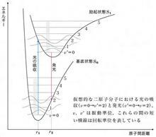 詰将棋の設計と白紙からの設計