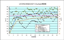 [LEVORG(VMGB)][燃費]2017年9月2日-9月16日 第56回給油