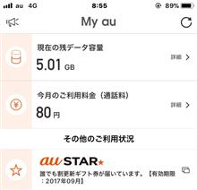 ◆月末の低速に悩まされてたのがウソのよう。。。20GBプラン乗り換え1カ月目