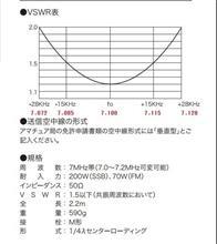 ICOM IC-7000M SWRグラフ どう作る?
