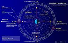 暦では中秋の名月でも本当の満月は10/6 03:40だそうな